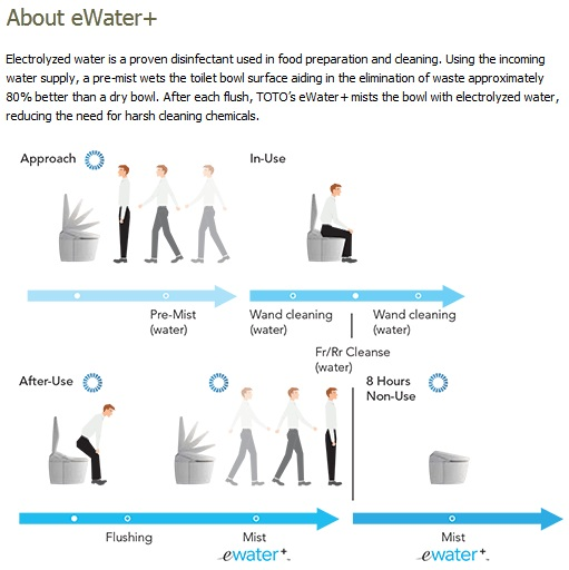 about-ewater.jpg